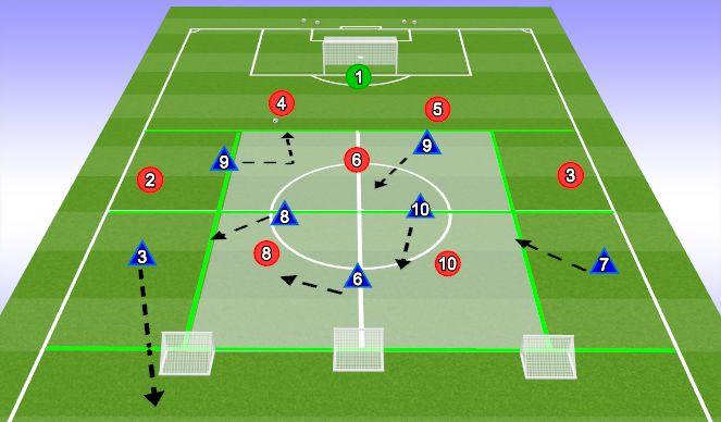 Football/Soccer Session Plan Drill (Colour): OLI - 6v7+GK