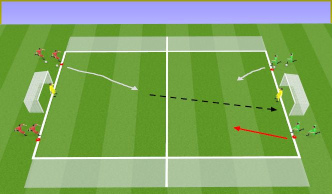 Football/Soccer Session Plan Drill (Colour): 1:0, 2:1, 3:2, 4:3, 4:4