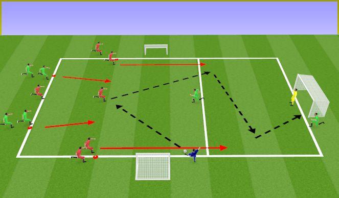Football/Soccer Session Plan Drill (Colour): 3v1 (3v3)