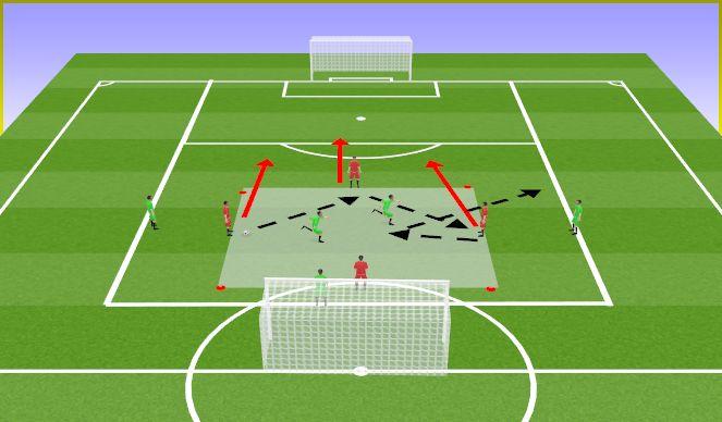 Football/Soccer Session Plan Drill (Colour): 4v2 - 5v4
