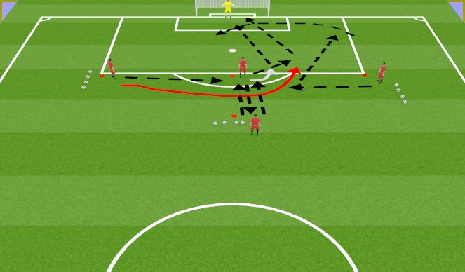 Football/Soccer Session Plan Drill (Colour): Crossing/finishing drill
