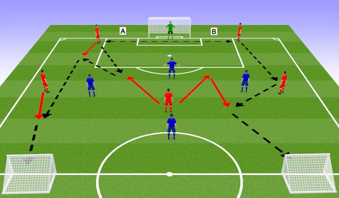 Football/Soccer Session Plan Drill (Colour): Playing Out SSG