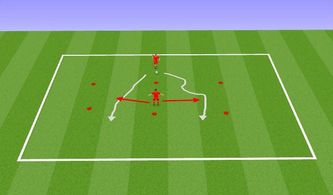 Football/Soccer Session Plan Drill (Colour): 1v1 ala kaitsmine