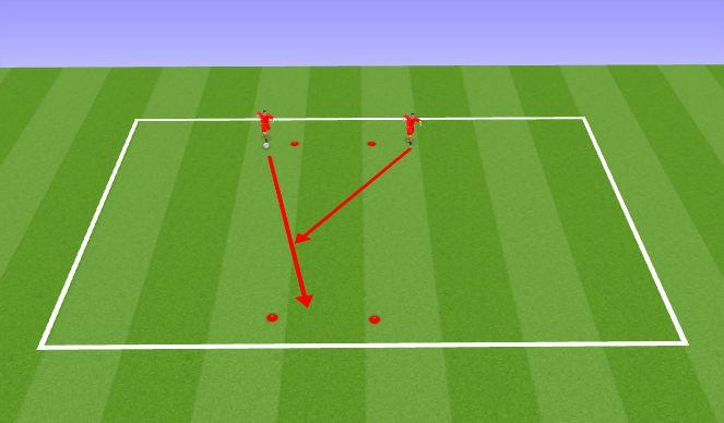 Football/Soccer Session Plan Drill (Colour): 1v1 mäng