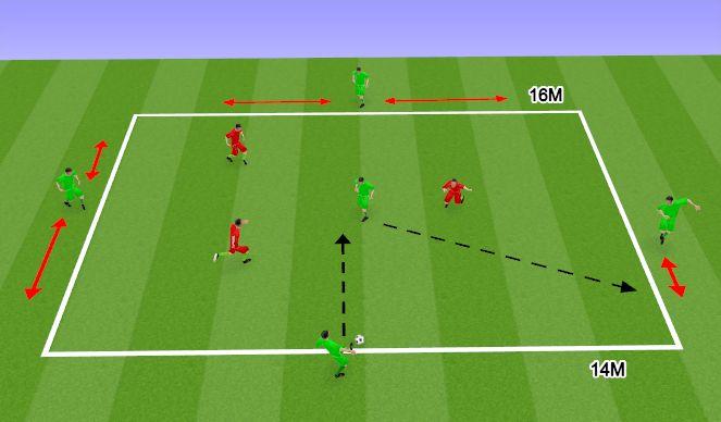 Football/Soccer Session Plan Drill (Colour): Rondos 5V3