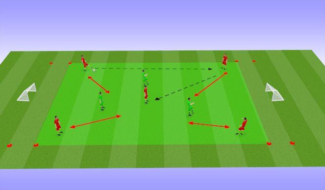 Football/Soccer Session Plan Drill (Colour): SMG 5V3/6V3