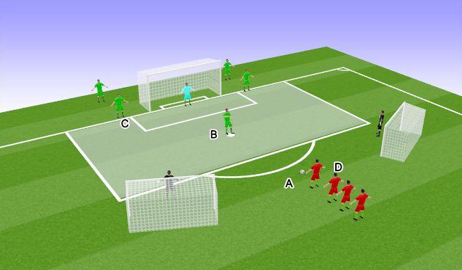 Football/Soccer Session Plan Drill (Colour): Duel 1v1 (Tranzitie)