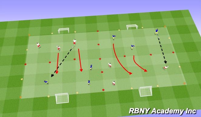 Football/Soccer Session Plan Drill (Colour): Main Activity 1: Defending Forward