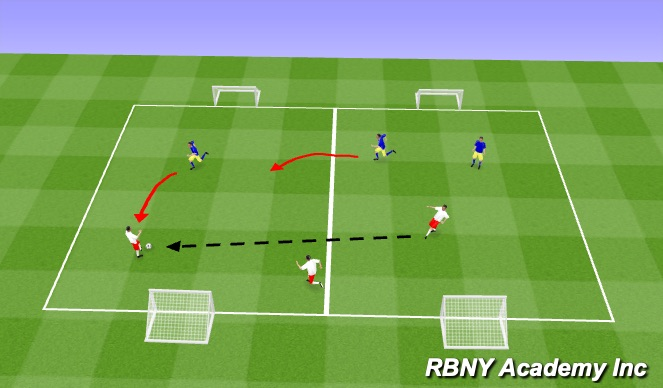 Football/Soccer Session Plan Drill (Colour): Main Activity 2: Defending with Balance