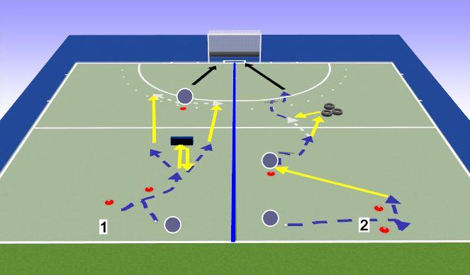 Hockey Session Plan Drill (Colour): Zwei Hälften-Zwei Gruppen