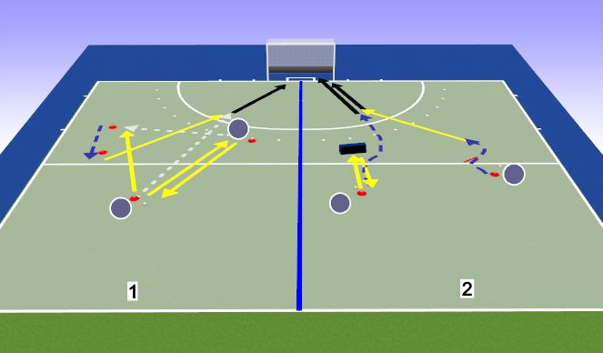 Hockey Session Plan Drill (Colour): Zwei Hälften - Passspiel