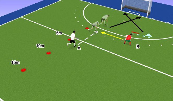 Hockey Session Plan Drill (Colour): Sprints 5, 10 & 15m