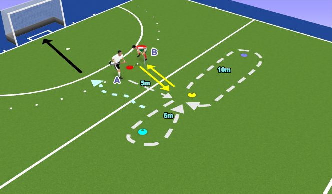Hockey Session Plan Drill (Colour): Richtungswechsel