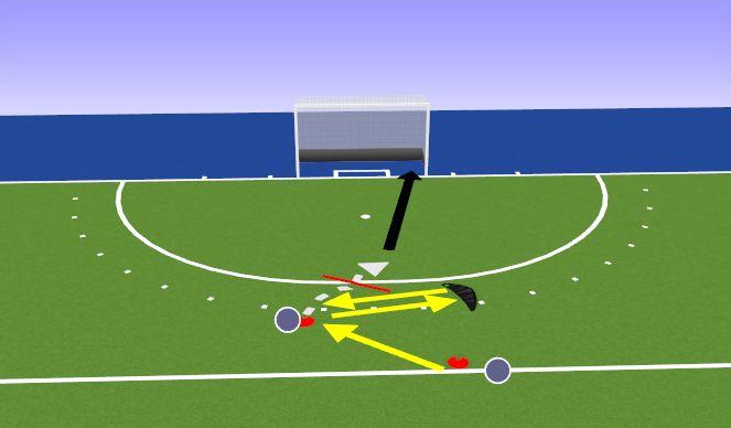 Hockey Session Plan Drill (Colour): Technik + Torschuss (Part 2)