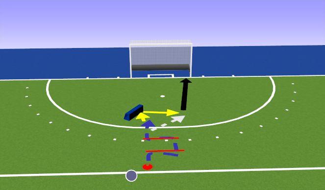 Hockey Session Plan Drill (Colour): Technik + Torschuss (Part 1)