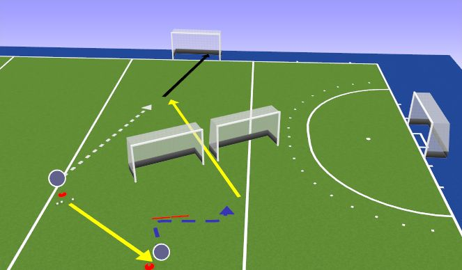 Hockey Session Plan Drill (Colour): Doppelpassvariation + Schuss