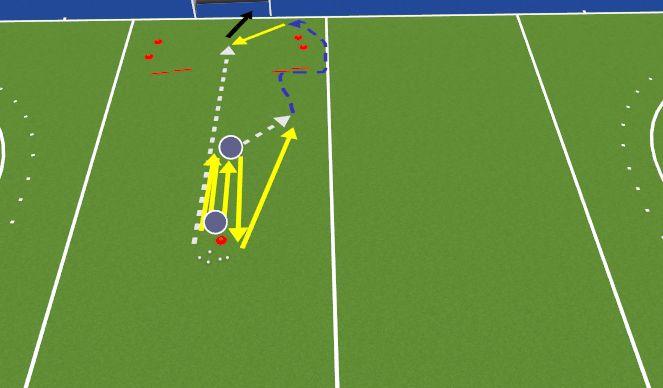Hockey Session Plan Drill (Colour): Rausschneiden mit Doppelpässen