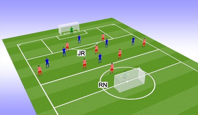 Football/Soccer Session Plan Drill (Colour): 8 v 6 with 3 vertical zones