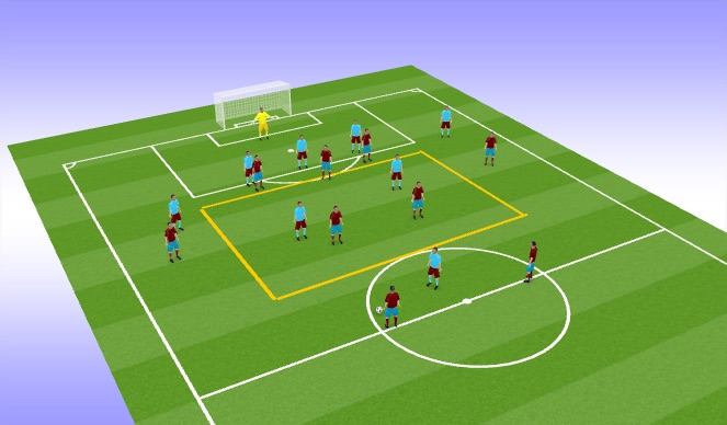 Football/Soccer Session Plan Drill (Colour): In possession - final third