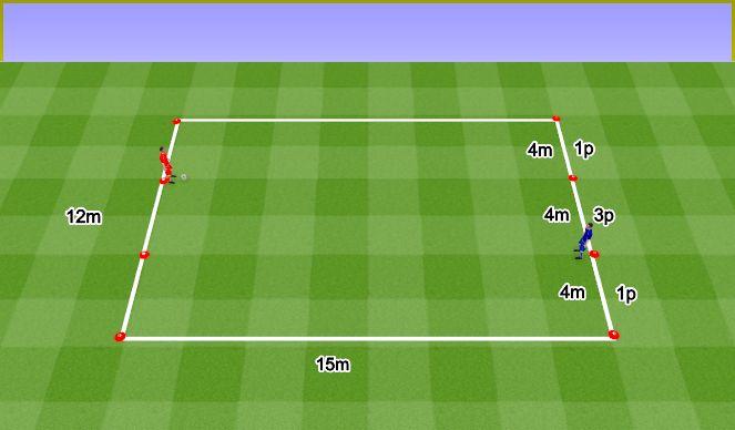 Football/Soccer Session Plan Drill (Colour): Forcing away from goal in a 1v1. Wyganianie ze światła bramki w sytuacji 1v1.