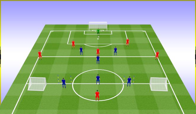 Football/Soccer Session Plan Drill (Colour): 5v3 to 6v6 Playing out and defending high during the counter. 5v3 do 6v6 Wyprowadzenie i wysoka obro