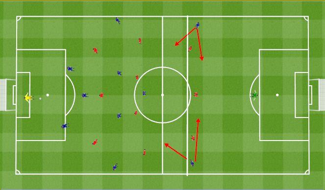 Football/Soccer Session Plan Drill (Colour): 7v8 press to big game. 7v8 press do dużej gry.