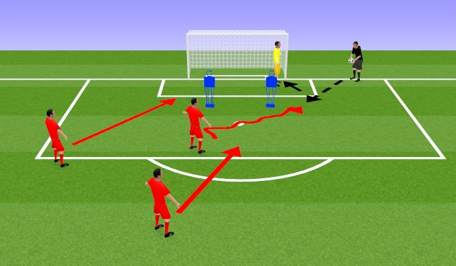 Football/Soccer Session Plan Drill (Colour): Cut Back Movement (Technical Practice))