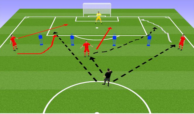 Football/Soccer Session Plan Drill (Colour): Game Related Cut Back scenarios