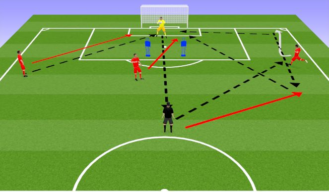 Football/Soccer Session Plan Drill (Colour): Wide and Deep Crosses