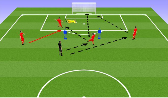 Football/Soccer Session Plan Drill (Colour): Combination Play and Finishing/ 1v1s