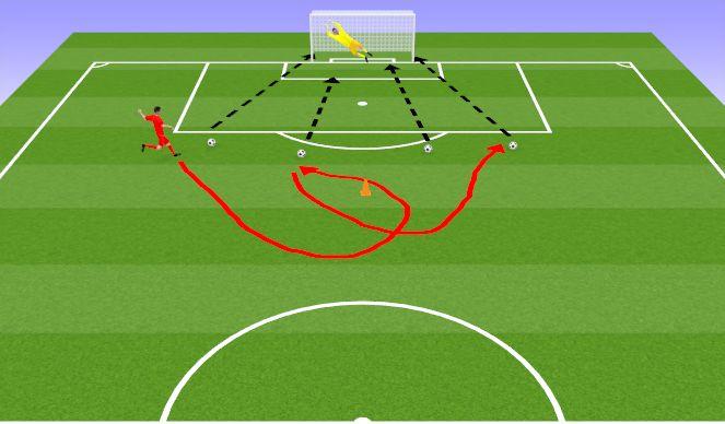 Football/Soccer Session Plan Drill (Colour): 4 Ball Shooting Challenge