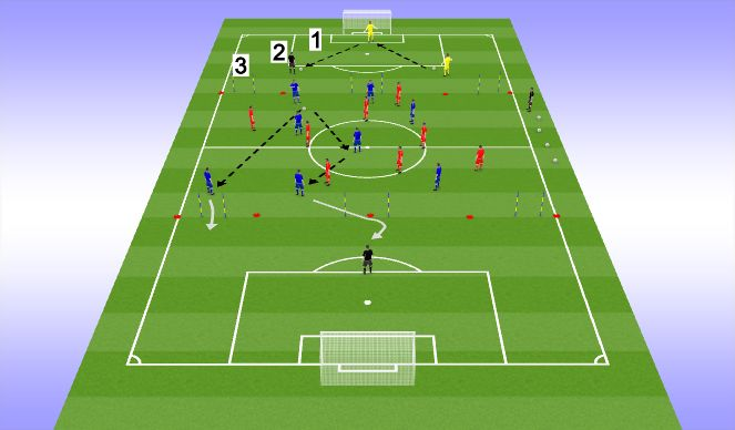 Football/Soccer Session Plan Drill (Colour): GK Distribution & Switching Play (2)