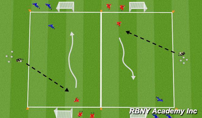 Football/Soccer Session Plan Drill (Colour): 1vs1 Finishing Game