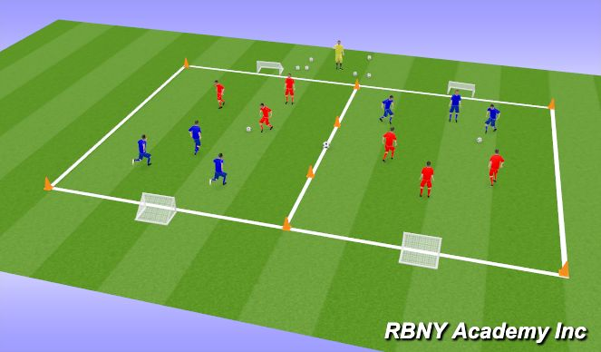 Football/Soccer Session Plan Drill (Colour): Small-Sided Matches