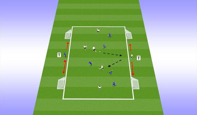 Football/Soccer Session Plan Drill (Colour): 5 v 5 plus Target