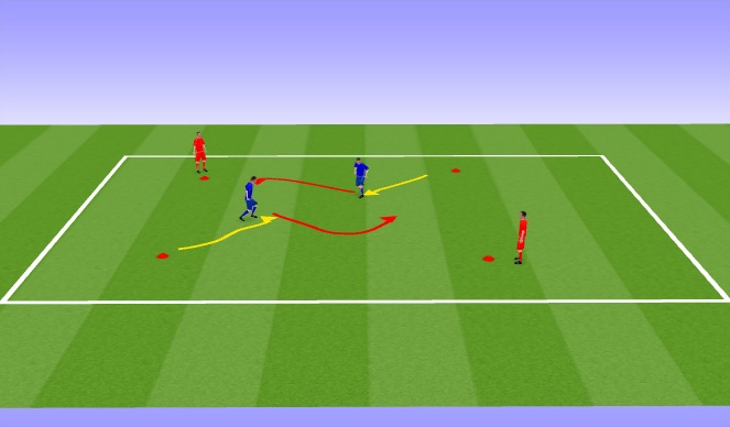 Football/Soccer Session Plan Drill (Colour): Moves with Interference