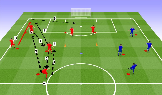 Football/Soccer Session Plan Drill (Colour): Combinations In Wide Areas