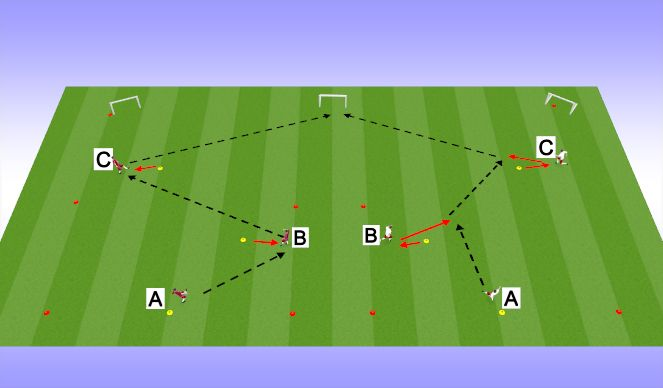 Football/Soccer Session Plan Drill (Colour): receiving to attack