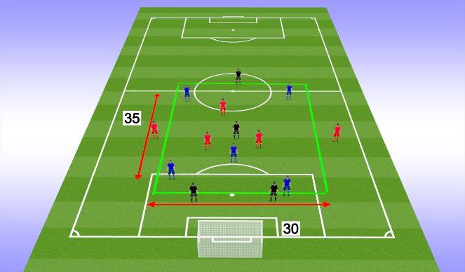 Football/Soccer Session Plan Drill (Colour): 5v5+4