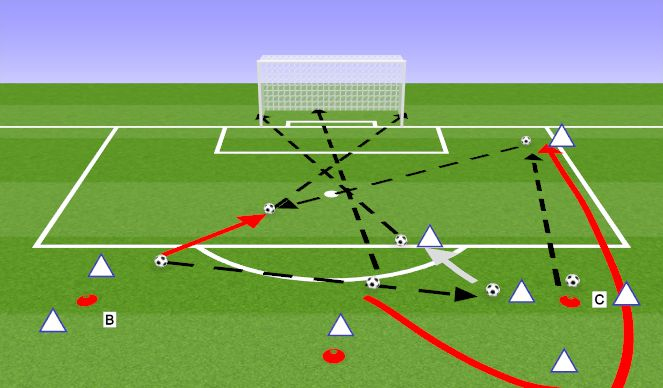 Football/Soccer Session Plan Drill (Colour): 3 cone finishing