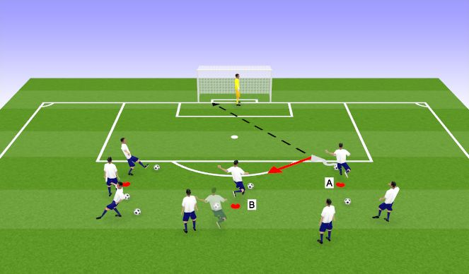 Football/Soccer Session Plan Drill (Colour): Finishing with 3 Variations