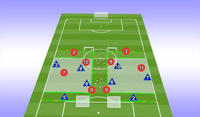 Football/Soccer Session Plan Drill (Colour): SSA - 3v3+2 (Wide) #1