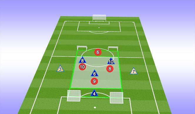 Football/Soccer Session Plan Drill (Colour): SSA - 3v3+2 (Central) #2