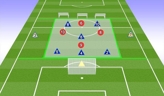 Football/Soccer Session Plan Drill (Colour): OLI - 6v4 Central