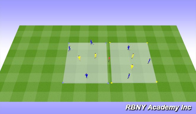 Football/Soccer Session Plan Drill (Colour): Intro - 3v2s+1