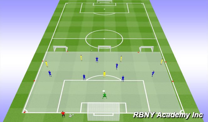 Football/Soccer Session Plan Drill (Colour): Condition - 7v6