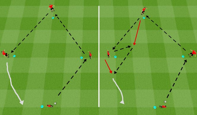 Football/Soccer Session Plan Drill (Colour): Technical: Passing Diamond