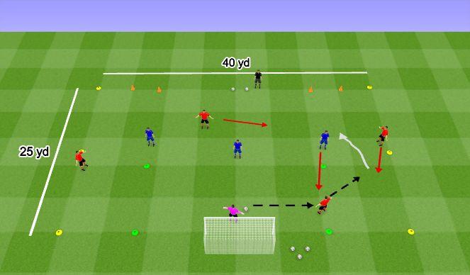 Football/Soccer Session Plan Drill (Colour): WE-Phase1: 5v3