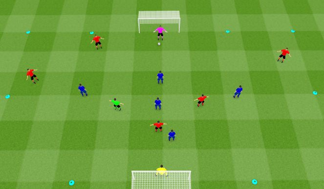 Football/Soccer Session Plan Drill (Colour): Game: 6v6+1