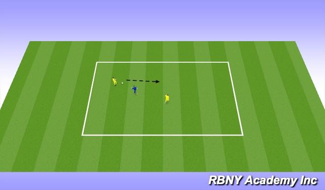 Football/Soccer Session Plan Drill (Colour): 2v1 keep away